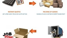 Household and Shifting Services of Bharat Packers and Movers in Satna